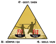yinyang-dreieck